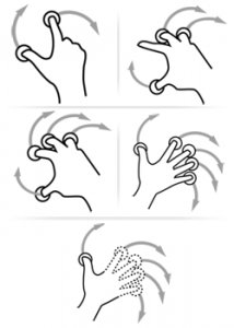 GestureWorks: Rotate-Gesture with 2 to X fingers
