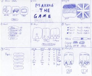 Scan des Feinkonzeptes. (von links oben nach rechts unten) Geräteauswahl, Titel (Arbeitstitel), Sprachauswahl, Menü, Spielerauswahl, Optionen, Trainingsmodus, Tabelle mit Verschiedenen Informationen, Team-Modus